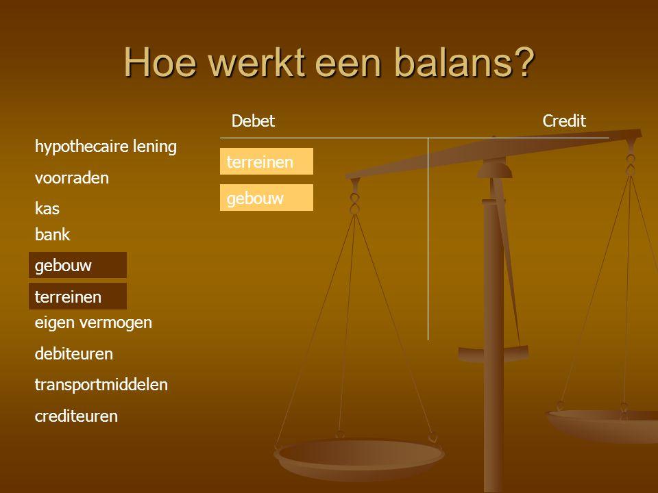 Hoe werkt een balans.