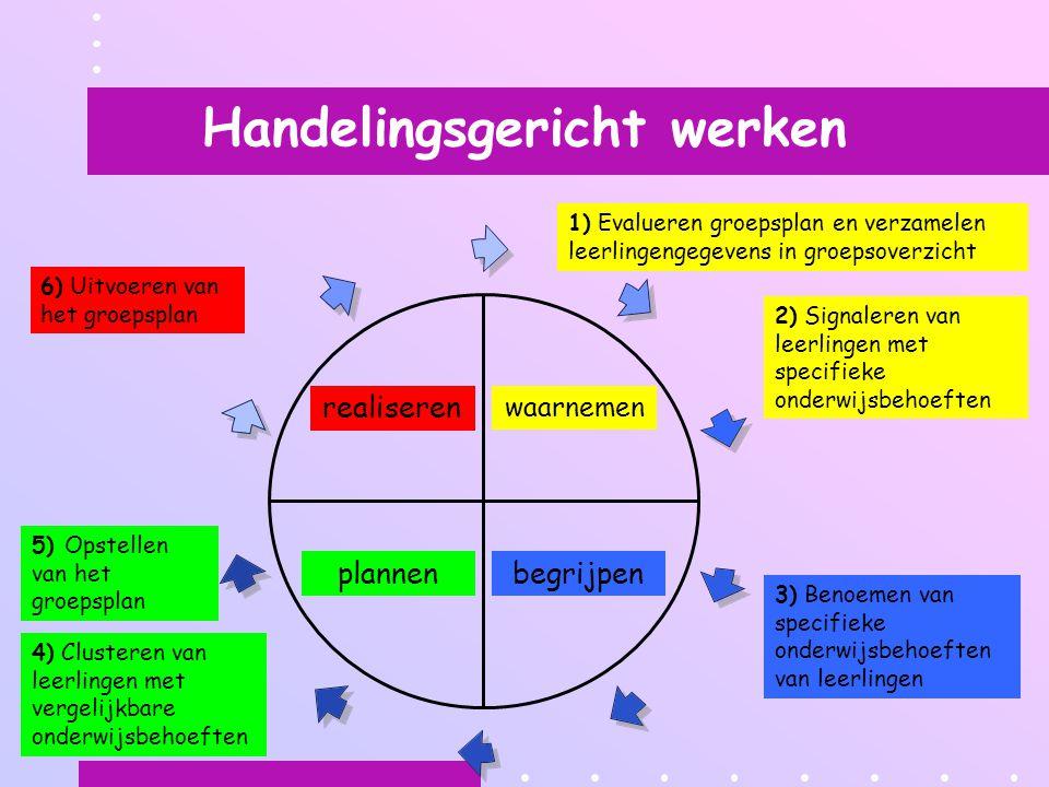 Handelingsgericht werken waarnemen begrijpenplannen realiseren 1) Evalueren groepsplan en verzamelen leerlingengegevens in groepsoverzicht 2) Signaler
