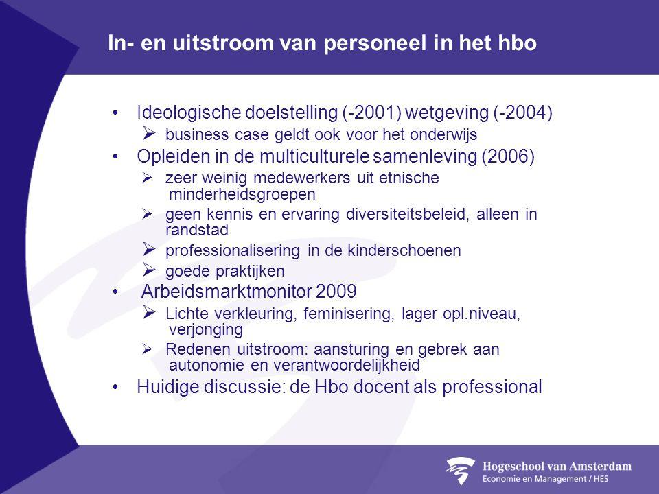 In- en uitstroom van personeel in het hbo •Ideologische doelstelling (-2001) wetgeving (-2004)  business case geldt ook voor het onderwijs •Opleiden