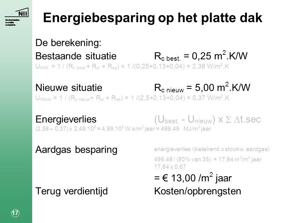 NII Nederlandse Isolatie Industrie 17 Energiebesparing op het platte dak De berekening: Bestaande situatieR c best.