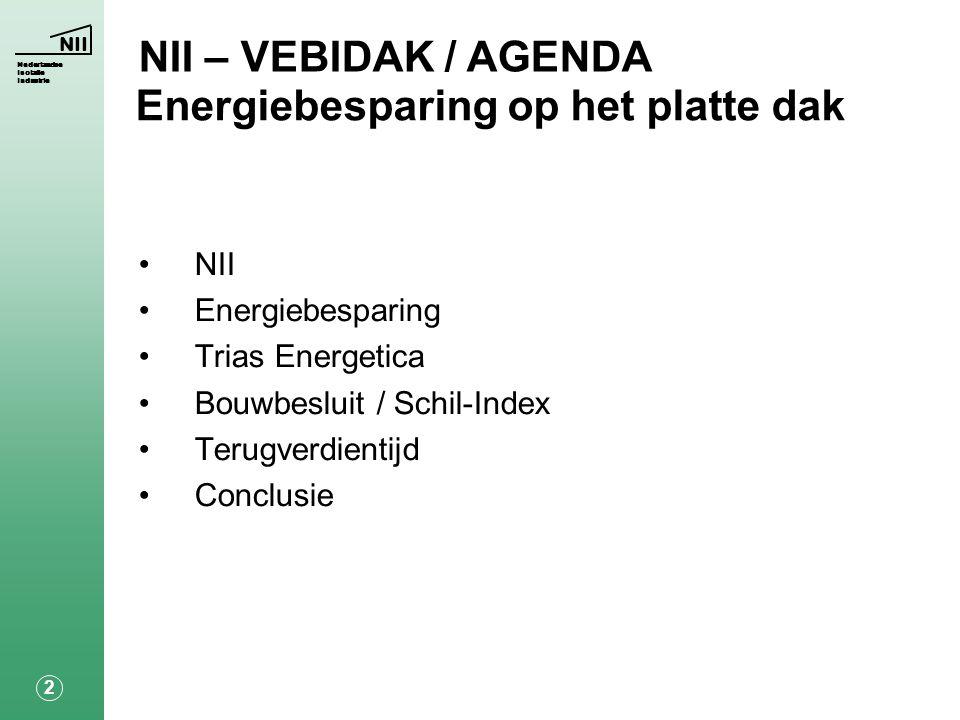 NII Nederlandse Isolatie Industrie 2 •NII •Energiebesparing •Trias Energetica •Bouwbesluit / Schil-Index •Terugverdientijd •Conclusie Energiebesparing op het platte dak NII – VEBIDAK / AGENDA