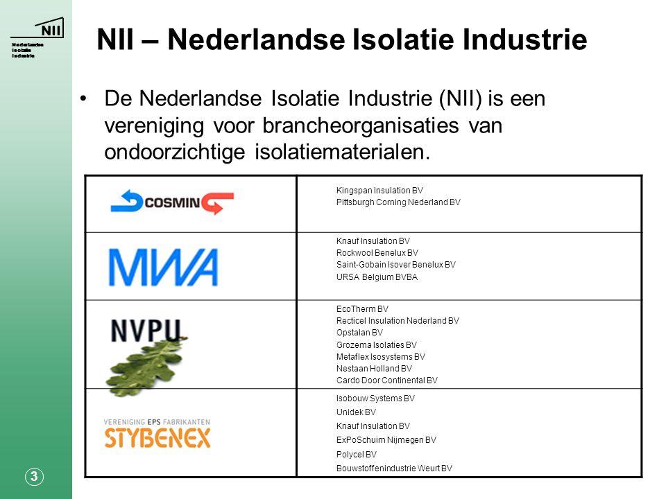 NII Nederlandse Isolatie Industrie 14 Lekt uw gebouw ook geld.
