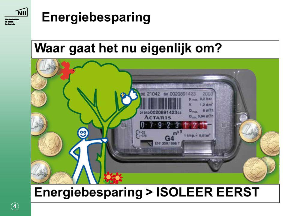 NII Nederlandse Isolatie Industrie 4 •De bekende plaatjes… Energiebesparing Energiebesparing > ISOLEER EERST Waar gaat het nu eigenlijk om?