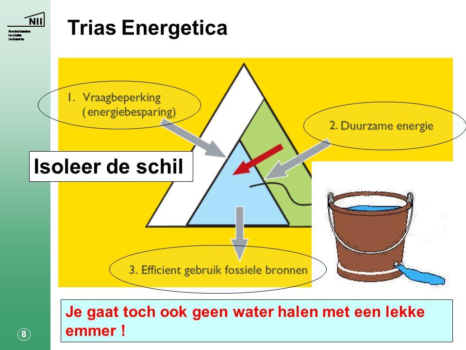 NII Nederlandse Isolatie Industrie 8 8 Trias Energetica Je gaat toch ook geen water halen met een lekke emmer .