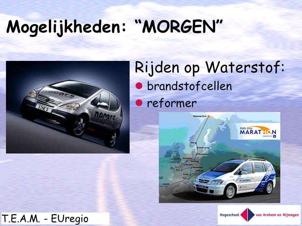 T.E.A.M. - EUregio Rijden op Waterstof:  brandstofcellen  reformer Mogelijkheden: MORGEN