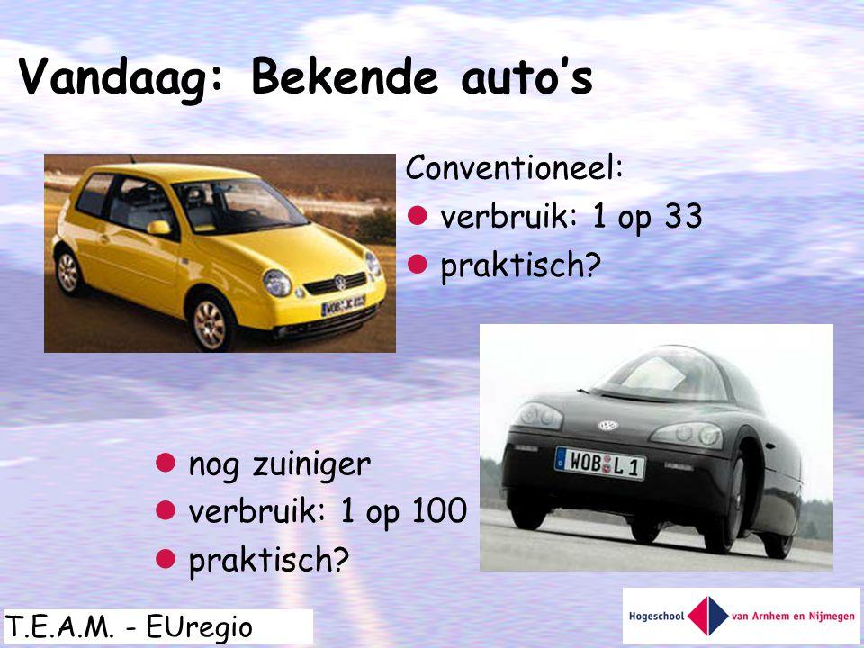 T.E.A.M. - EUregio Vandaag: Bekende auto's Conventioneel:  verbruik: 1 op 33  praktisch?  nog zuiniger  verbruik: 1 op 100  praktisch?