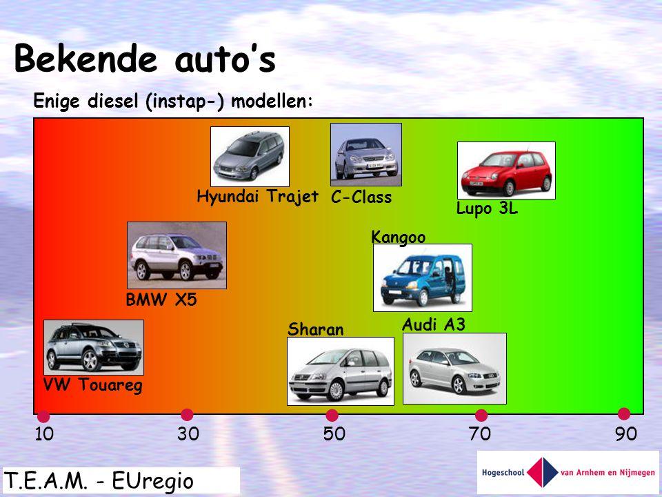 T.E.A.M. - EUregio 9010305070 Enige diesel (instap-) modellen:     VW Touareg BMW X5 Sharan C-Class Kangoo Lupo 3L Hyundai Trajet Audi A3 Bekende