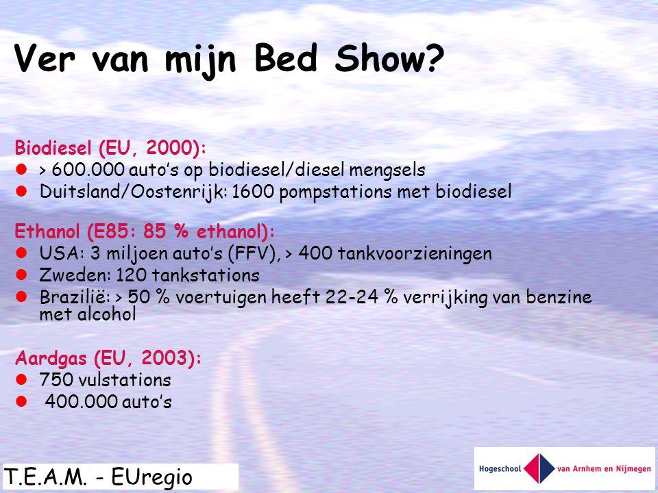T.E.A.M. - EUregio Biodiesel (EU, 2000):  > 600.000 auto's op biodiesel/diesel mengsels  Duitsland/Oostenrijk: 1600 pompstations met biodiesel Ethan