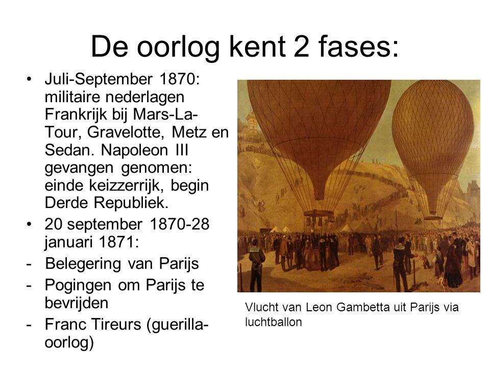 De oorlog kent 2 fases: •Juli-September 1870: militaire nederlagen Frankrijk bij Mars-La- Tour, Gravelotte, Metz en Sedan. Napoleon III gevangen genom
