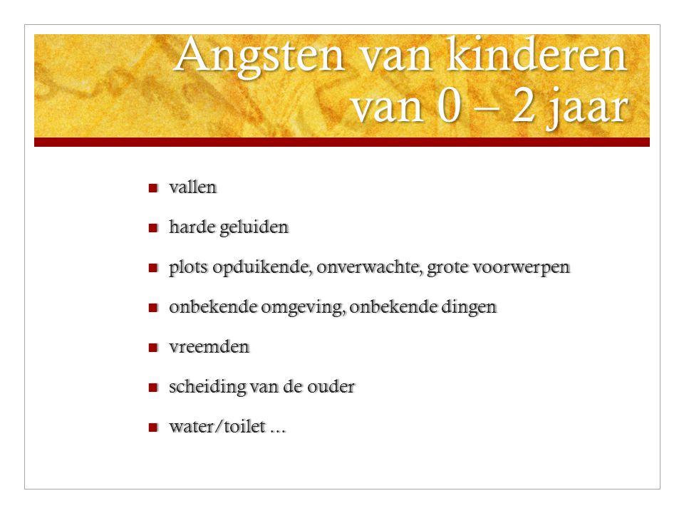 De rol van ouders / verzorgers in het leren omgaan met nieuwe en soms angstige situaties http://flashmedia.uva.nl/avc/uvatv/fascinatie/s_b_eng.html Zie je zelf verschillen in de aanpak tussen mannen en vrouwen?