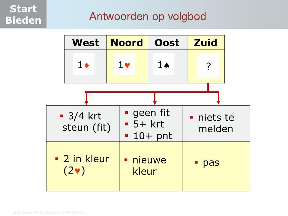 Start Bieden Antwoorden op volgbod gebaseerd op bieden met Berry WestNoordOostZuid ? 111111  3/4 krt steun (fit)  2 in kleur (2)  geen fit 