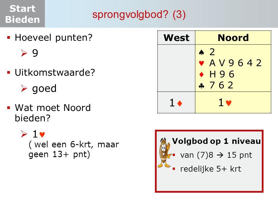 Start Bieden sprongvolgbod? (3) WestNoord  2 A V 9 6 4 2 H 9 6 7 6 2 11 ? 11  Hoeveel punten?  9  Uitkomstwaarde?  goed  Wat moet Noo