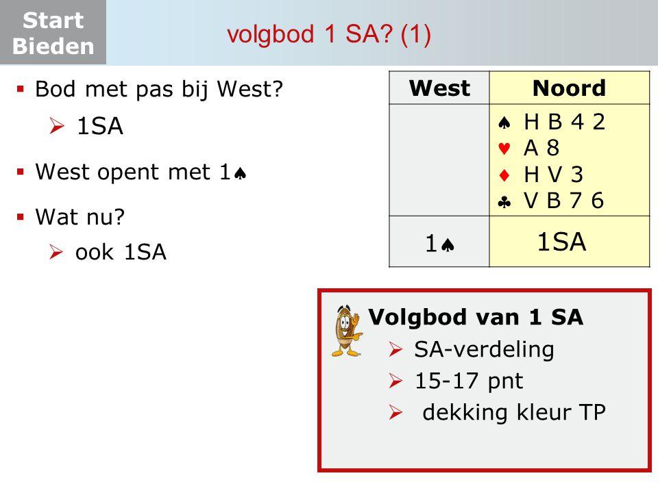 Start Bieden volgbod 1 SA? (1) WestNoord  H B 4 2 A 8 H V 3 V B 7 6 pas ? 1SA  Bod met pas bij West?  1SA  West opent met 1  Wat nu?  oo
