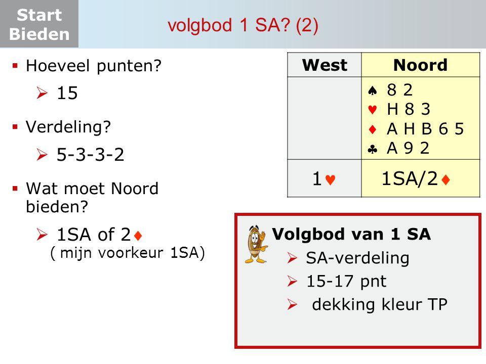Start Bieden volgbod 1 SA? (2) WestNoord  8 2 H 8 3 A H B 6 5 A 9 2 11 ? 1SA/2 Volgbod van 1 SA  SA-verdeling  15-17 pnt  dekking kleur