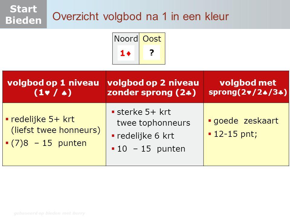 Start Bieden Overzicht volgbod na 1 in een kleur NoordOost 11 ? gebaseerd op bieden met Berry volgbod op 1 niveau (1 / )  redelijke 5+ krt (liefs