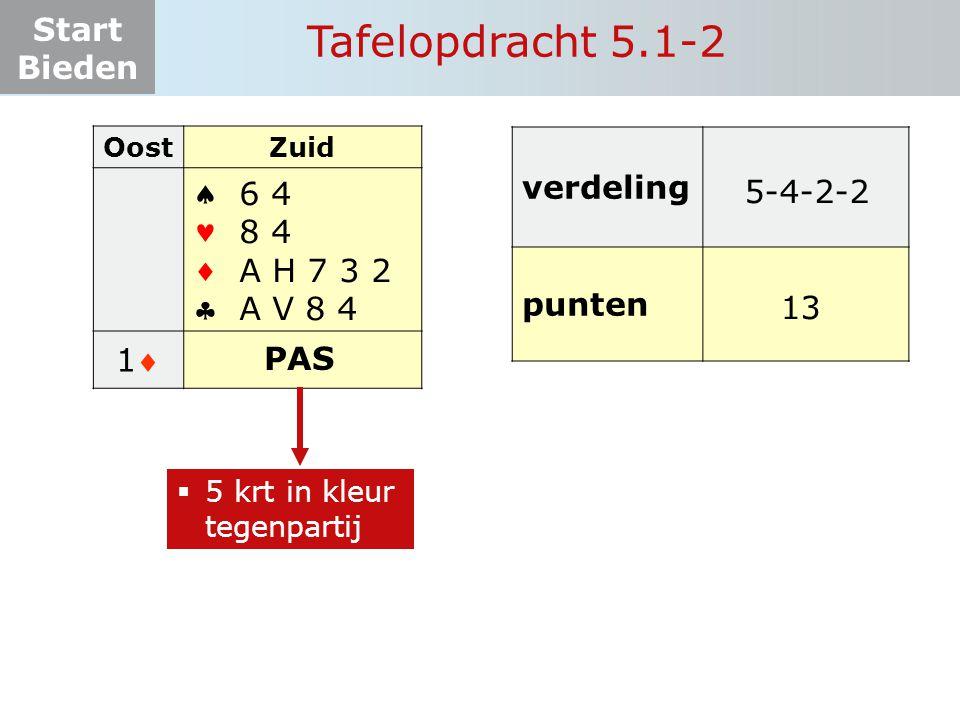 Start Bieden Tafelopdracht 5.1-2 OostZuid  11 ? PAS 6 4 8 4 A H 7 3 2 A V 8 4  5 krt in kleur tegenpartij verdeling punten 5-4-2-2 13