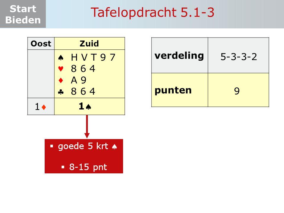 Start Bieden Tafelopdracht 5.1-3 OostZuid  11 ? 11 H V T 9 7 8 6 4 A 9 8 6 4  goede 5 krt   8-15 pnt verdeling punten 5-3-3-2 9