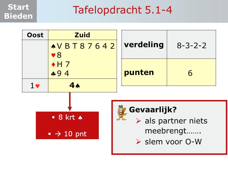 Start Bieden Tafelopdracht 5.1-4 OostZuid  11 ? 44 V B T 8 7 6 4 2 8 H 7 9 4  8 krt   10 pnt verdeling punten 8-3-2-2 6 Gevaarlijk? 