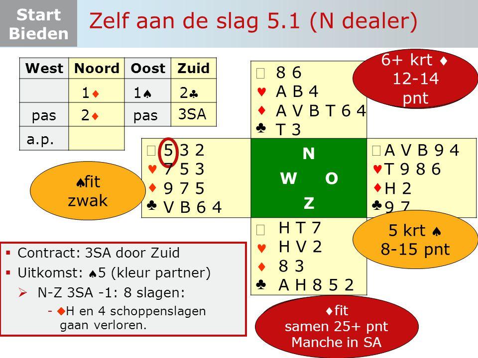 Start Bieden Zelf aan de slag 5.1 (N dealer) ♣♣ ♣♣ N W O Z ♣♣ ♣♣  Contract: 3SA door Zuid  Uitkomst: 5 (kleur partner)  N-