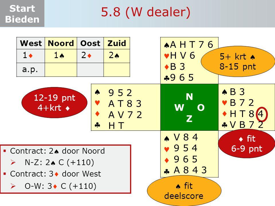 Start Bieden  Contract: 2 door Noord  N-Z: 2 C (+110)  Contract: 3 door West  O-W: 3 C (+110) WestNoordOostZuid 12-19 pnt 4+krt  112222