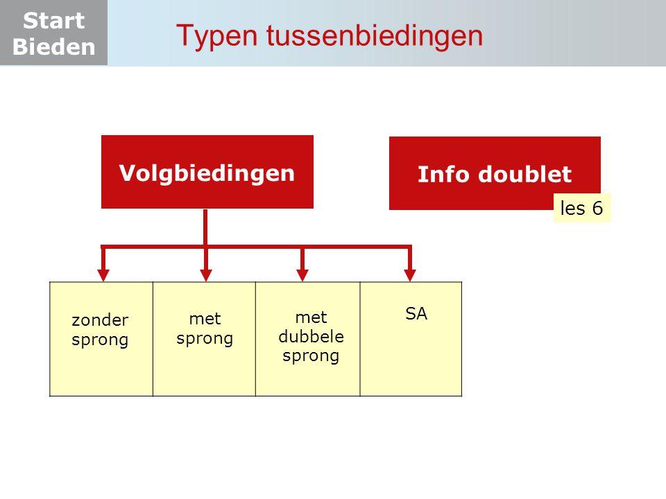 Start Bieden Typen tussenbiedingen Volgbiedingen zonder sprong met sprong met dubbele sprong SA Info doublet les 6