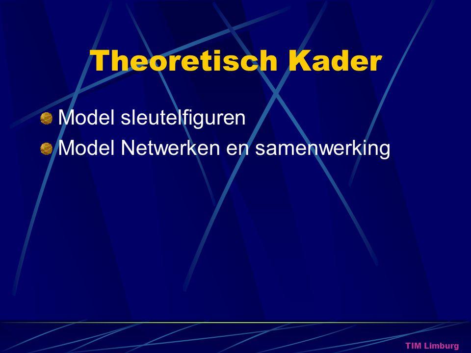 Theoretisch Kader Model sleutelfiguren Model Netwerken en samenwerking TIM Limburg