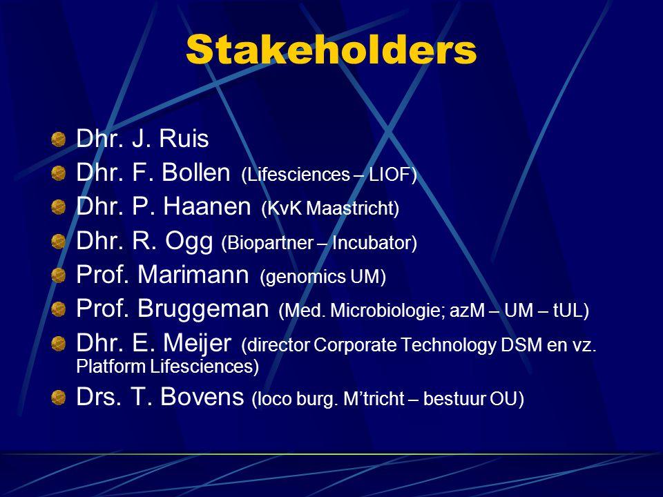 Stakeholders Dhr.J. Ruis Dhr. F. Bollen (Lifesciences – LIOF) Dhr.