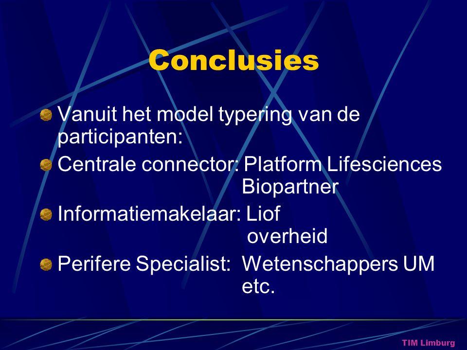 Conclusies Vanuit het model typering van de participanten: Centrale connector: Platform Lifesciences Biopartner Informatiemakelaar: Liof overheid Perifere Specialist: Wetenschappers UM etc.