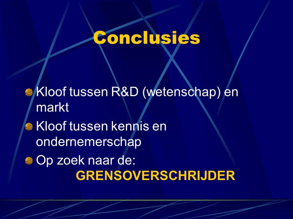 Conclusies Kloof tussen R&D (wetenschap) en markt Kloof tussen kennis en ondernemerschap Op zoek naar de: GRENSOVERSCHRIJDER