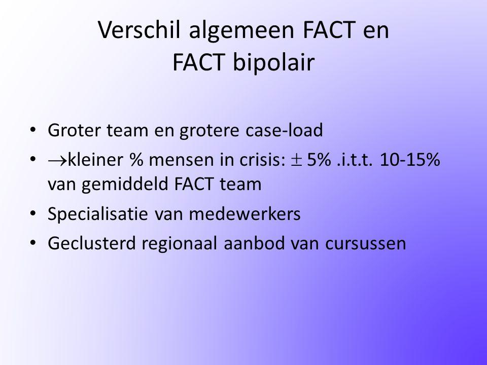 Verschil algemeen FACT en FACT bipolair • Groter team en grotere case-load •  kleiner % mensen in crisis:  5%.i.t.t. 10-15% van gemiddeld FACT team