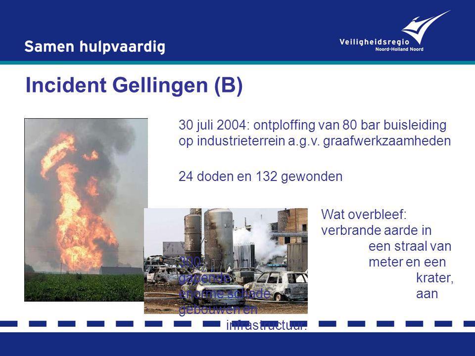 Casus Julianadorp-Zuidoost, Den Helder