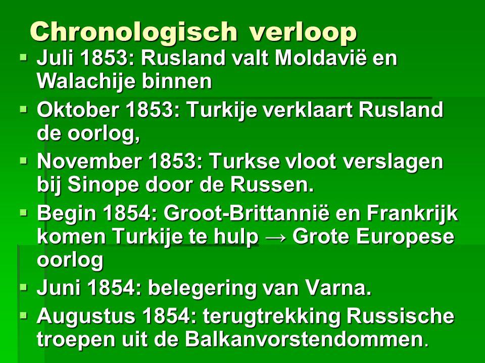 Chronologisch verloop  Juli 1853: Rusland valt Moldavië en Walachije binnen  Oktober 1853: Turkije verklaart Rusland de oorlog,  November 1853: Turkse vloot verslagen bij Sinope door de Russen.