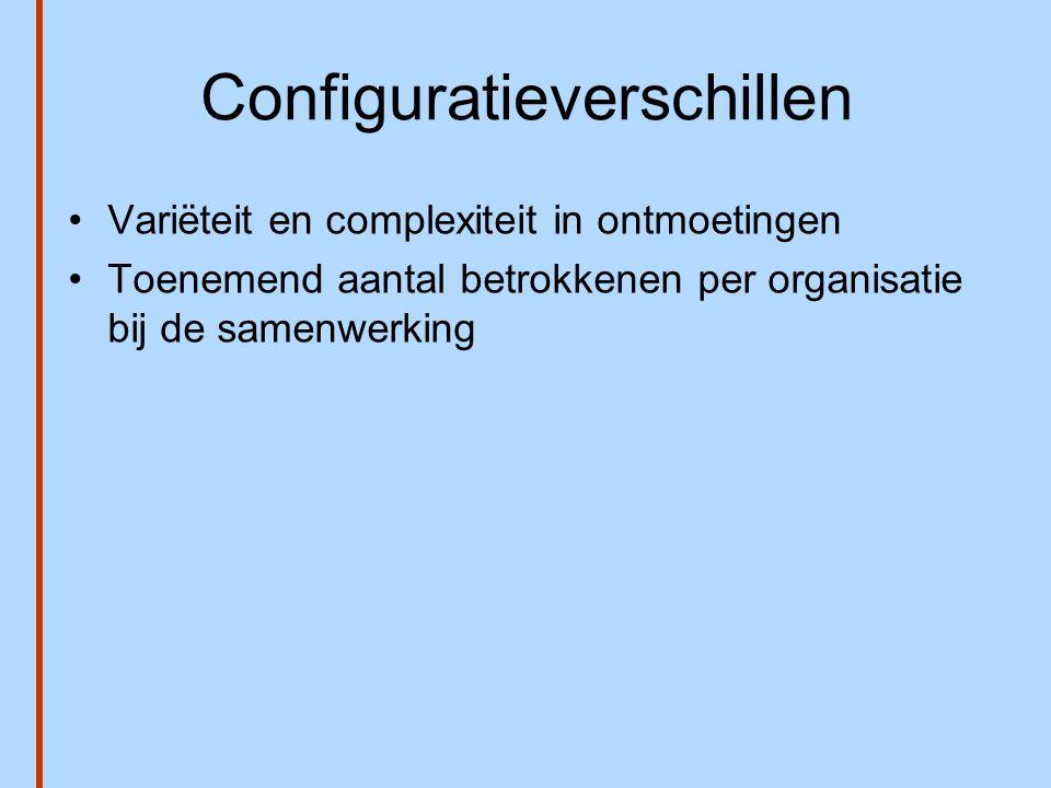 Configuratieverschillen •Variëteit en complexiteit in ontmoetingen •Toenemend aantal betrokkenen per organisatie bij de samenwerking