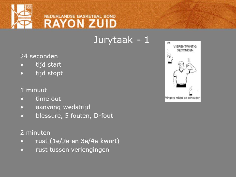 Jurytaak - 1 24 seconden •tijd start •tijd stopt 1 minuut •time out •aanvang wedstrijd •blessure, 5 fouten, D-fout 2 minuten •rust (1e/2e en 3e/4e kwa