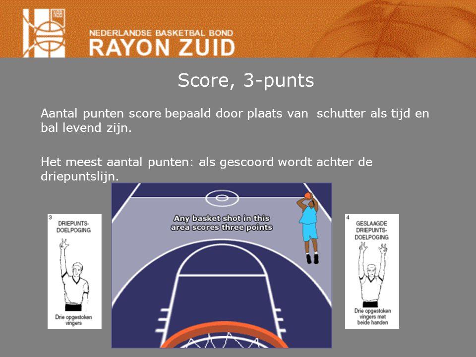 Score, 3-punts Aantal punten score bepaald door plaats van schutter als tijd en bal levend zijn. Het meest aantal punten: als gescoord wordt achter de