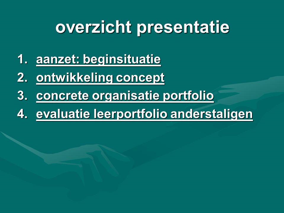 overzicht presentatie 1.aanzet: beginsituatie 2.ontwikkeling concept 3.concrete organisatie portfolio 4.evaluatie leerportfolio anderstaligen