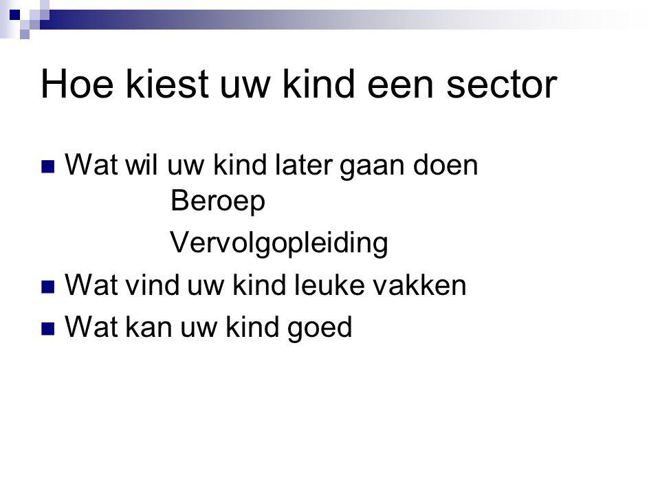 Examenvakken op de Rietschansschool  Nederlands  Engels  Wiskunde  Nask 1  Economie  Biologie  Aardrijkskunde  Rekenen