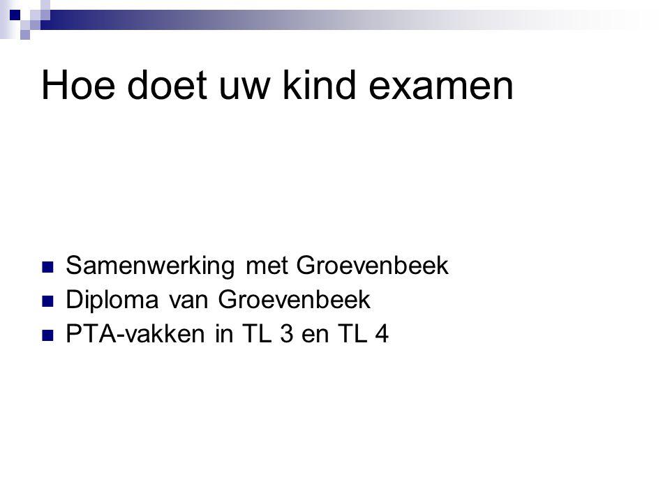 Hoe doet uw kind examen  Samenwerking met Groevenbeek  Diploma van Groevenbeek  PTA-vakken in TL 3 en TL 4