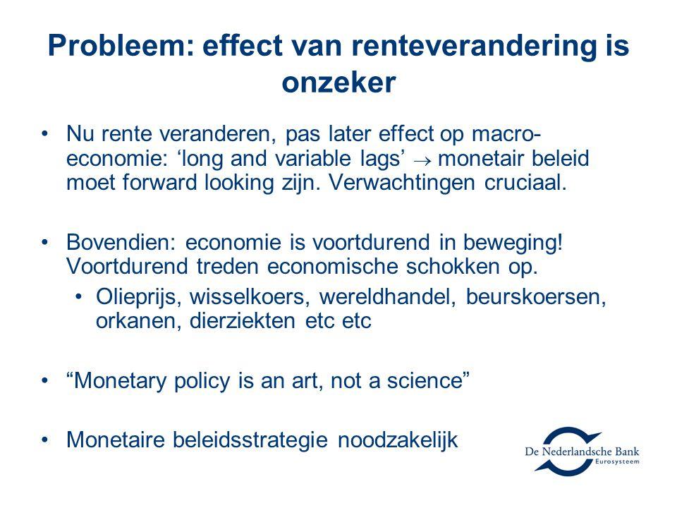 Probleem: effect van renteverandering is onzeker •Nu rente veranderen, pas later effect op macro- economie: 'long and variable lags'  monetair beleid