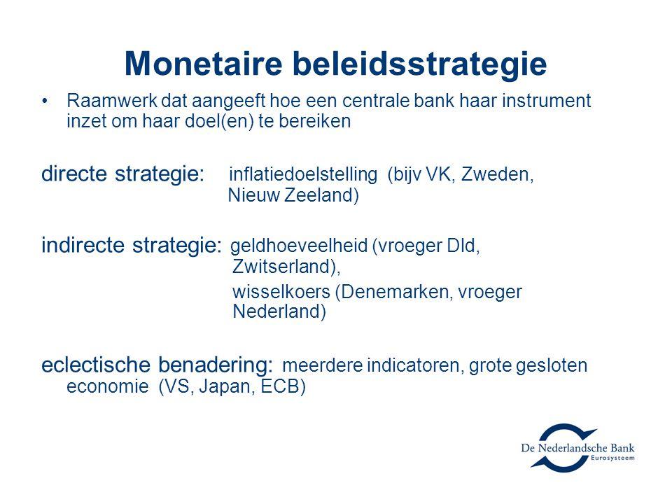 Monetaire beleidsstrategie •Raamwerk dat aangeeft hoe een centrale bank haar instrument inzet om haar doel(en) te bereiken directe strategie: inflatie