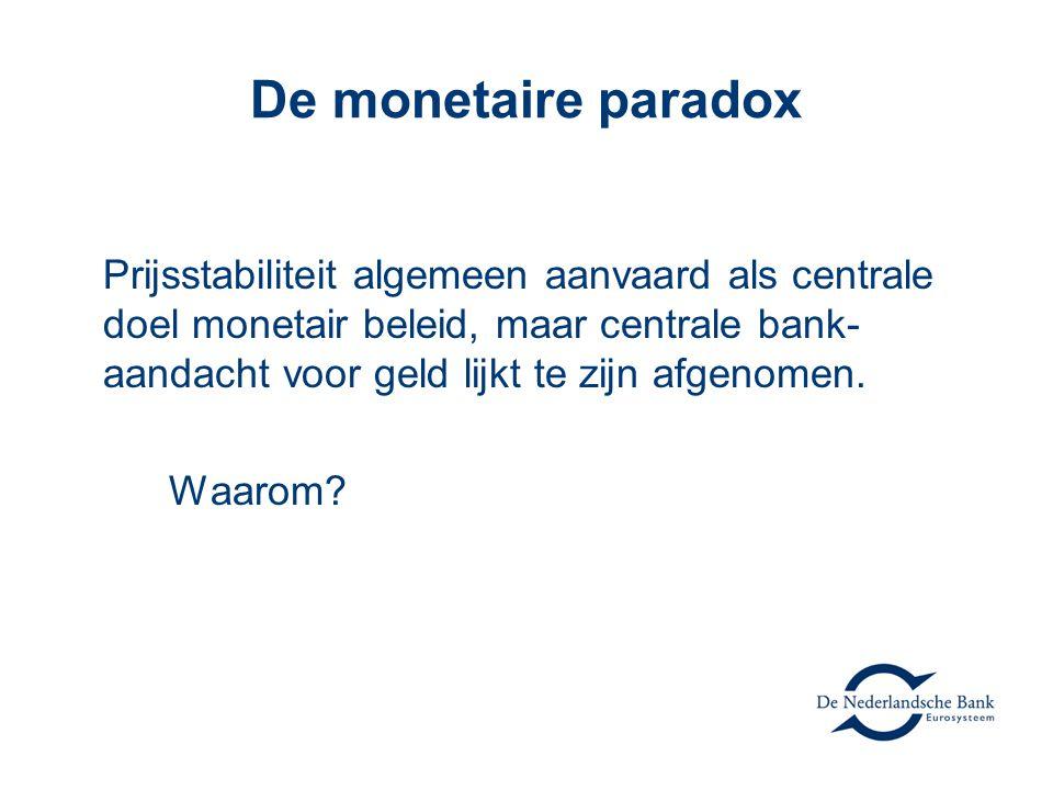 De monetaire paradox Prijsstabiliteit algemeen aanvaard als centrale doel monetair beleid, maar centrale bank- aandacht voor geld lijkt te zijn afgeno