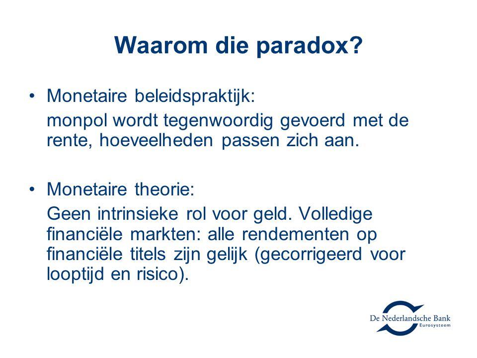 Waarom die paradox? •Monetaire beleidspraktijk: monpol wordt tegenwoordig gevoerd met de rente, hoeveelheden passen zich aan. •Monetaire theorie: Geen