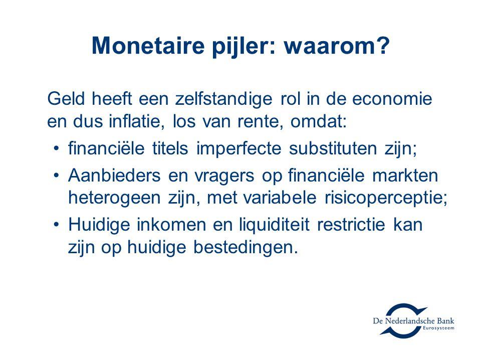 Monetaire pijler: waarom? Geld heeft een zelfstandige rol in de economie en dus inflatie, los van rente, omdat: •financiële titels imperfecte substitu