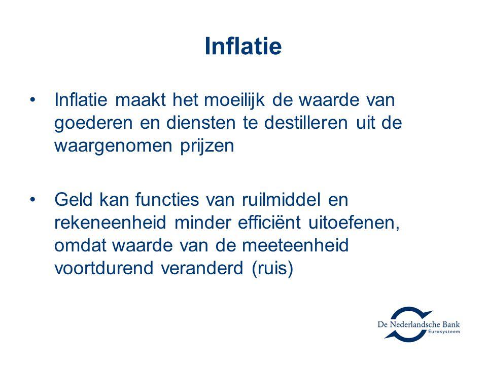 Inflatie •Inflatie maakt het moeilijk de waarde van goederen en diensten te destilleren uit de waargenomen prijzen •Geld kan functies van ruilmiddel e