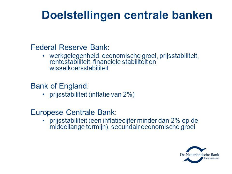 Doelstellingen centrale banken Federal Reserve Bank: •werkgelegenheid, economische groei, prijsstabiliteit, rentestabiliteit, financiële stabiliteit e