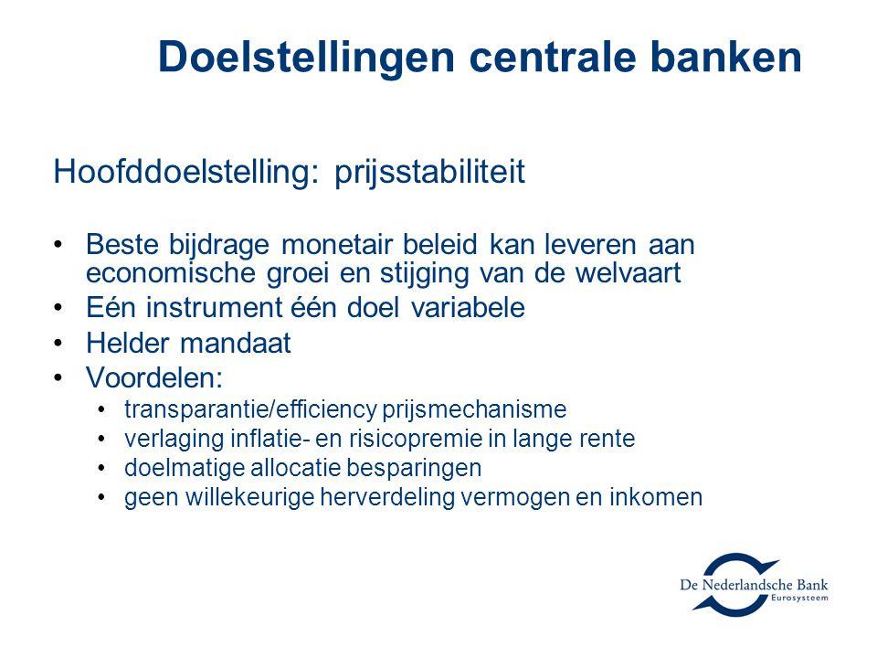Doelstellingen centrale banken Hoofddoelstelling: prijsstabiliteit •Beste bijdrage monetair beleid kan leveren aan economische groei en stijging van d