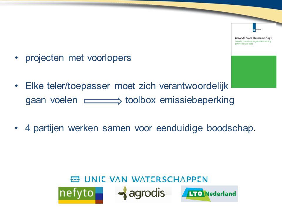 •Gezamenlijk product van Nefyto, Unie van Waterschappen, Agrodis en LTO Nederland •Een set van 17 kaarten met informatie over praktische maatregelen voor emissiebeperking (open teelt) •Om telers bewust(er) te maken van emissieroutes op hun bedrijf en hen handelingsperspectief te bieden •Met als doel: emissie van gewasbeschermings- middelen naar het oppervlaktewater verminderen.