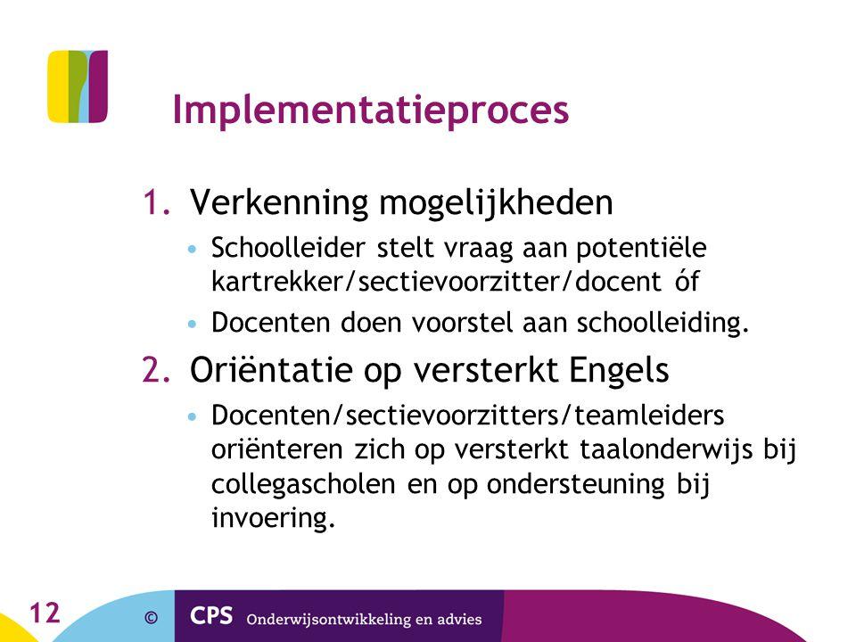 Implementatieproces 1.Verkenning mogelijkheden •Schoolleider stelt vraag aan potentiële kartrekker/sectievoorzitter/docent óf •Docenten doen voorstel aan schoolleiding.