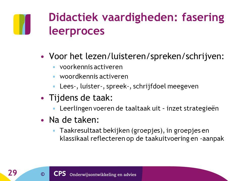 29 Didactiek vaardigheden: fasering leerproces •Voor het lezen/luisteren/spreken/schrijven: •voorkennis activeren •woordkennis activeren •Lees-, luister-, spreek-, schrijfdoel meegeven •Tijdens de taak: •Leerlingen voeren de taaltaak uit – inzet strategieën •Na de taken: •Taakresultaat bekijken (groepjes), in groepjes en klassikaal reflecteren op de taakuitvoering en -aanpak