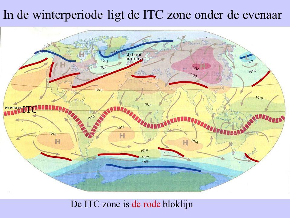 In de winterperiode ligt de ITC zone onder de evenaar De ITC zone is de rode bloklijn ITC